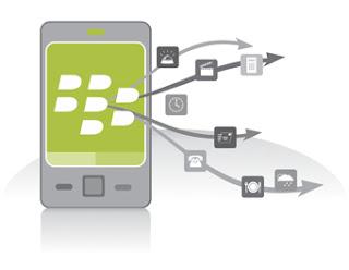 Download Aplikasi Blackberry Lengkap 2014 Terbaru