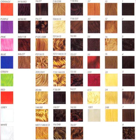 2012 Neva Color Saç Renkleri Katalogu | 2015 Kadın ve Erkek Saç ...