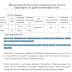 Κλείνει η Δ.Ο.Υ. Λαυρίου σύμφωνα με το πρόσφατο πόρισμα της ειδικής επιτροπής ενοποιήσεων και θα μεταστεγαστεί στην Δ.Ο.Υ. Κορωπίου