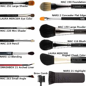 Makeup Brush Brands on Karleigh Johnstone  Make Up Artist  Ideal Brush Kit