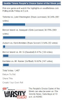 Friday's Mercer Island, Issaquah girls high school lacrosse matchup voted Seattle Times People's Choice Game of the Week