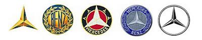 Lịch sử hãng xe MERCEDES-BENZ