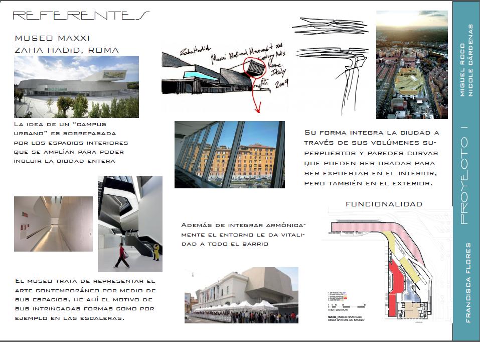 Proyecto i hombre arquitectura y ciudad an lisis de for Que es arquitectura definicion