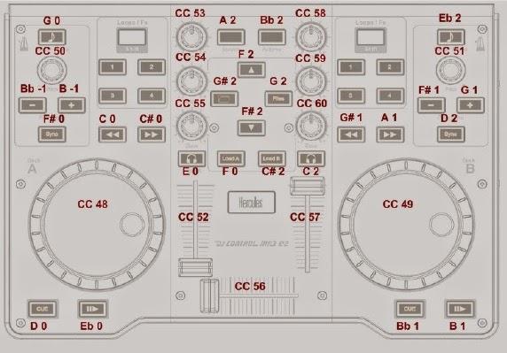 dj control mp3 e2 nombre teclas