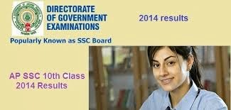 AP SSC 10th Class 2014 Grade or Score Results Download With Marks