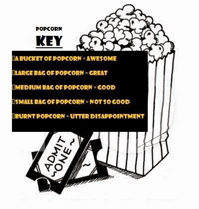 PopcornMovieMaiden Key