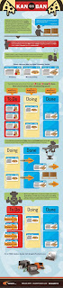 Infografía Lean Kanban