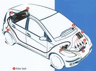 Mobil Berbahan Bakar Gas LPG