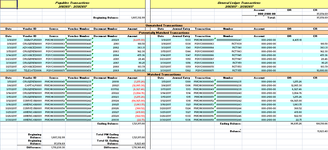 Accounts Payable Reconciliation Spreadsheet Pictures To Pin On