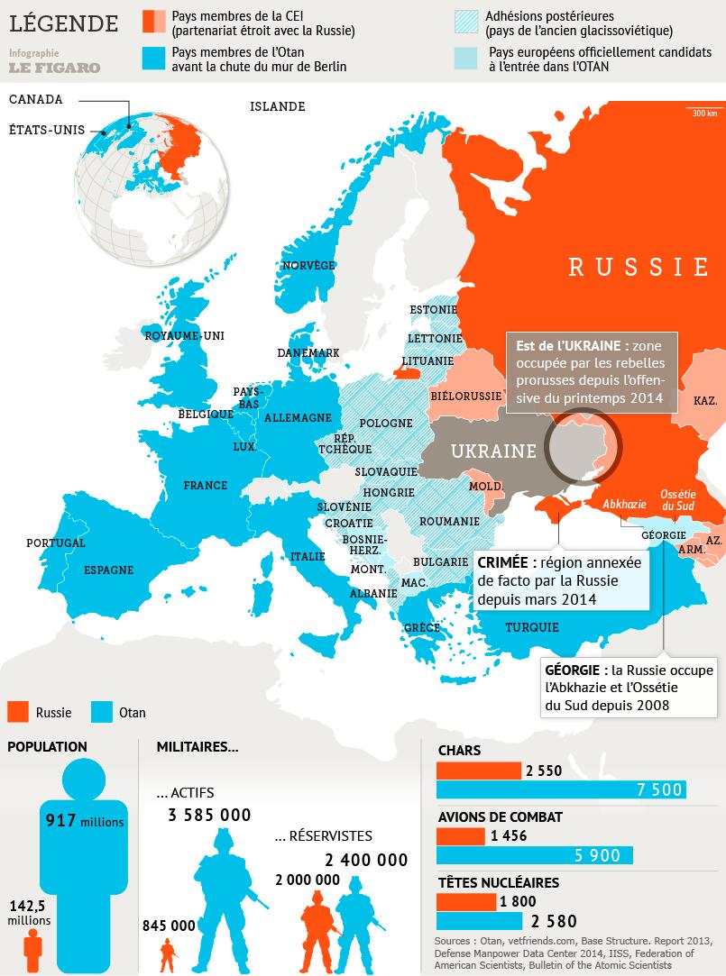 Rsultats Ukraine - Irlande du Nord 2016 - ruedesjoueurscom