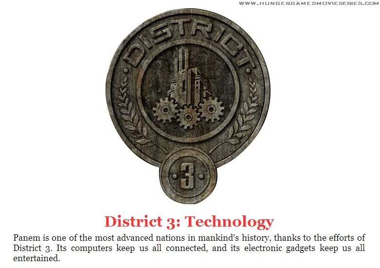 Gallery For > Hunge... Hunger Games Districts Jobs