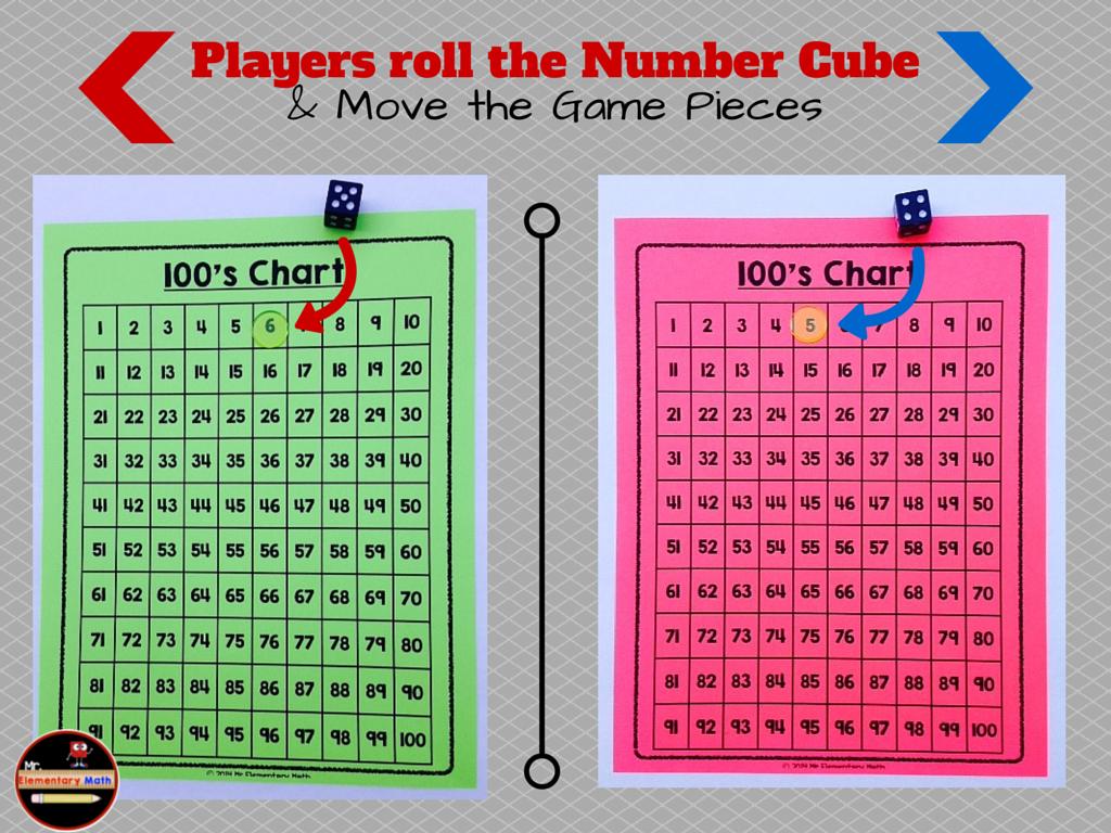 photos of Hundreds chart, mr elementary math, 1st grade, 2nd grade ...