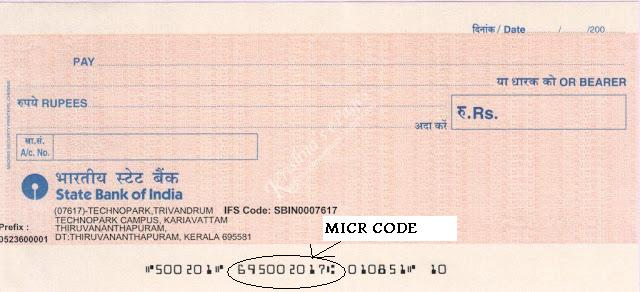 SBI IFSC Code: SBI Bank MICR Code & Branch Addresses in India