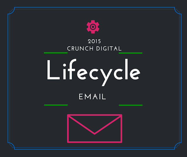 Lifecycle Emails