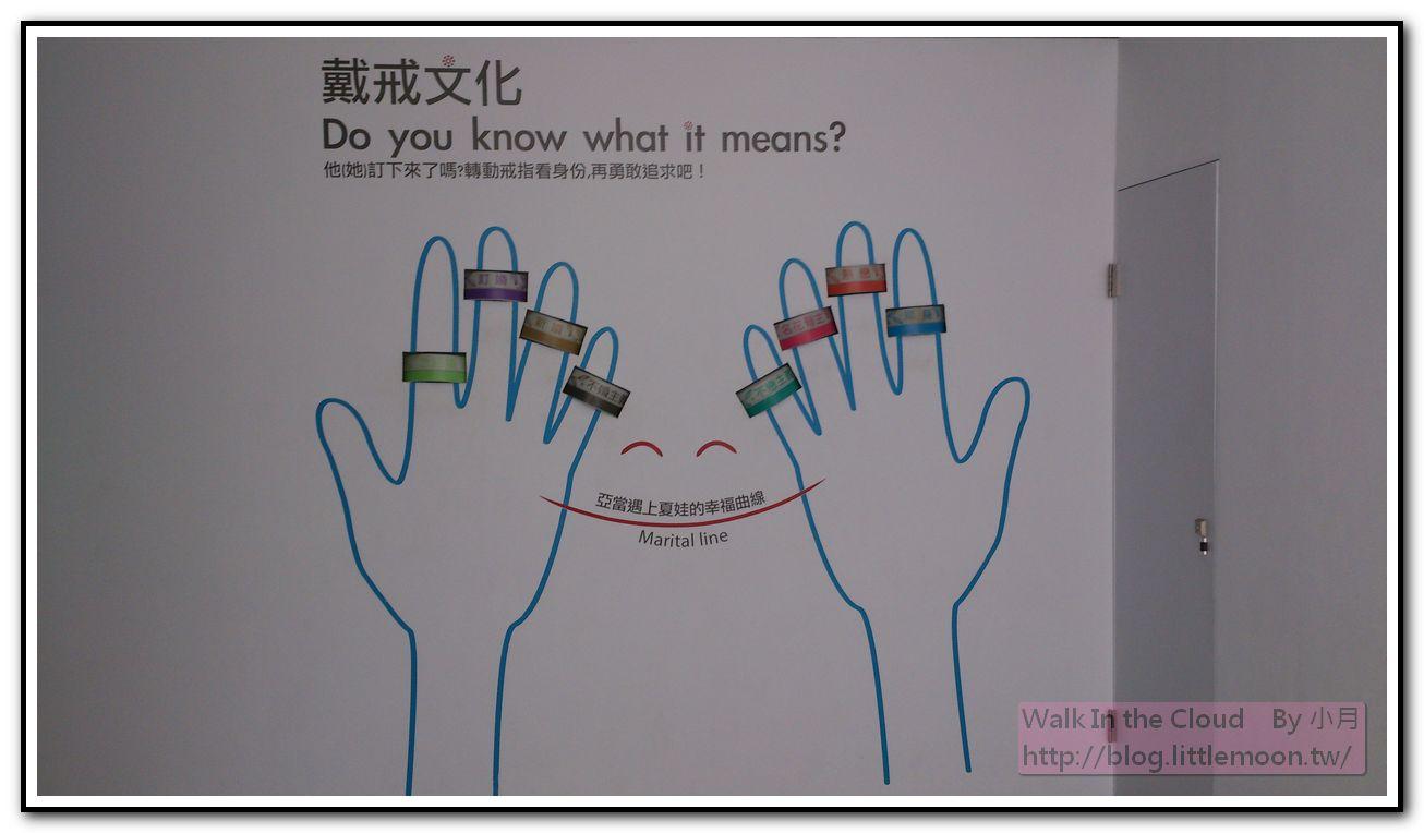 左右手戒指的意義
