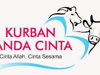 Pengertian Kurban Hikmah Keutamaan Qurban dalam Islam