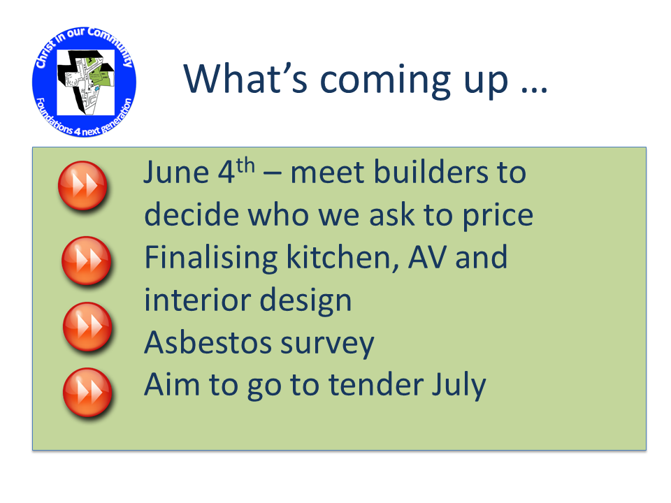 What's coming up ... * June 4th - meet builders to decide who we ask to price * Finalising kitchen, AV and interior design * Asbestos survey * Aim to go to tender in July