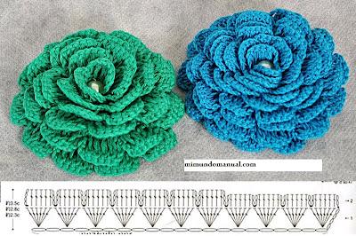 Flores tejidas con  patrones