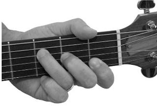 posisi jari bermain kunci gitar F