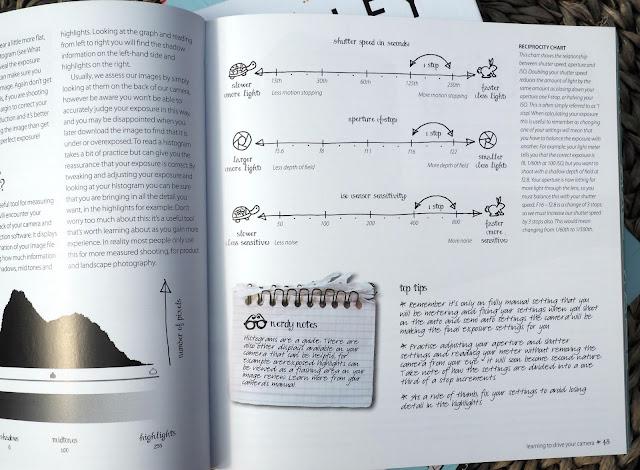 Obwohl das Buch auf Englisch ist, ist es ganz leicht zu verstehen! The Busy Girl's Guide to Digital Photography: A Really Useful Introduction to Taking Great Photos*