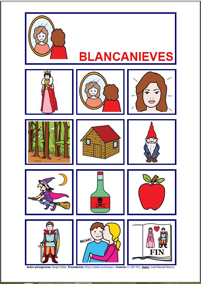 Inform tica para educaci n especial tableros de - Blancanieves youtube cuento ...