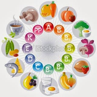 كيف تعرف بان احد الفيتامينات ناقص لديك ؟