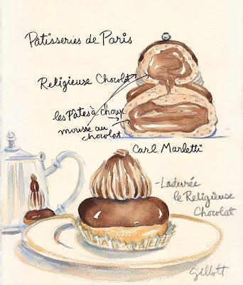 carol gillott - Parisbreakfasts