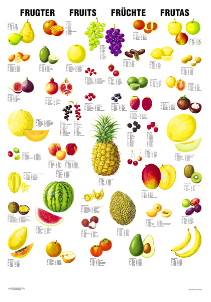 passion fruit in spanish list of all fruits