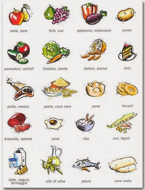 proteine cibi che contengono