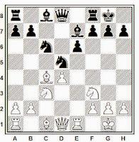 """Partida de ajedrez Botvinnik-Alekhine, 1938, clásica posición del peon """"d"""" aislado"""