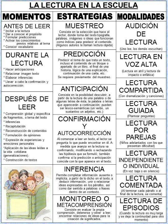 lectura en la escuela