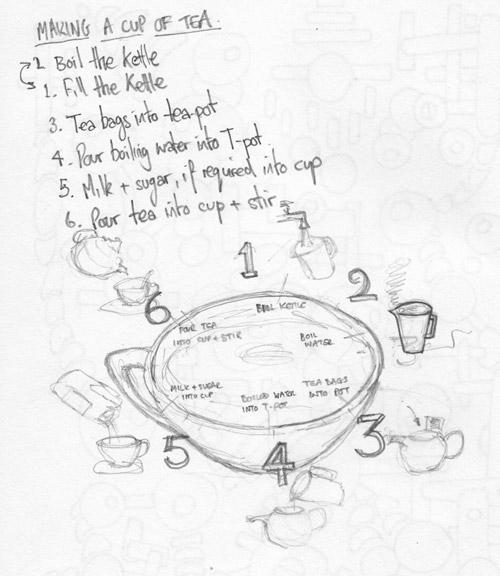 rob u0026 39 s learning blog  exercise