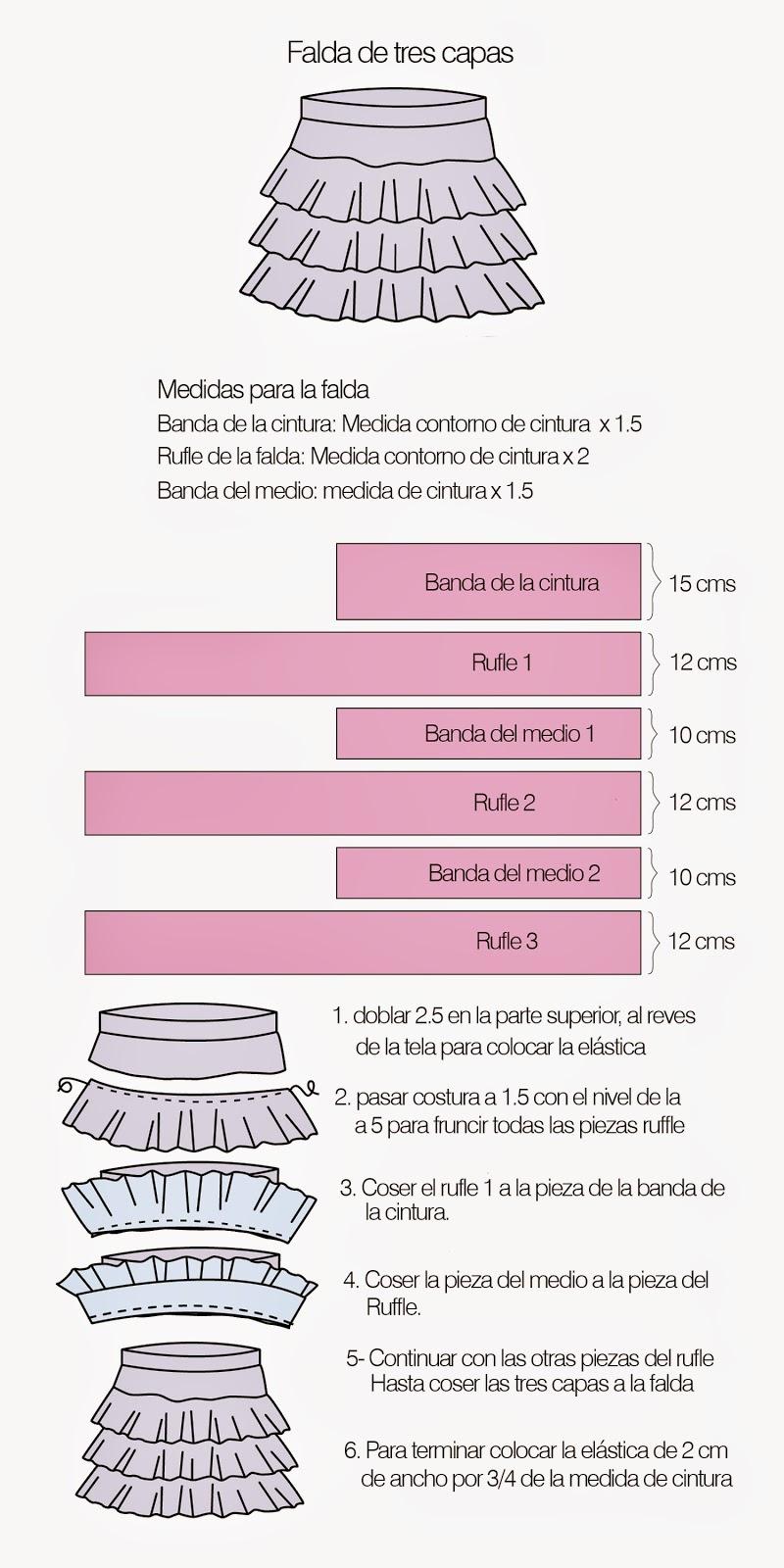 Como hacer una falda de tres capas ~ A coser Patrones y mas