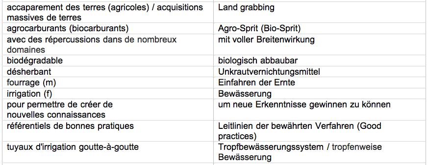biodégradable-biologisch abbaubar | désherbant - Unkrautvernichtungmittel | le fourrage - Einfahren der Ernte | l'irrigation - Bewässerung