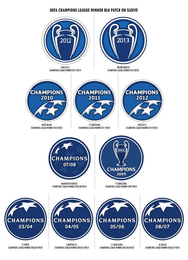 uefa champions league 2019/19