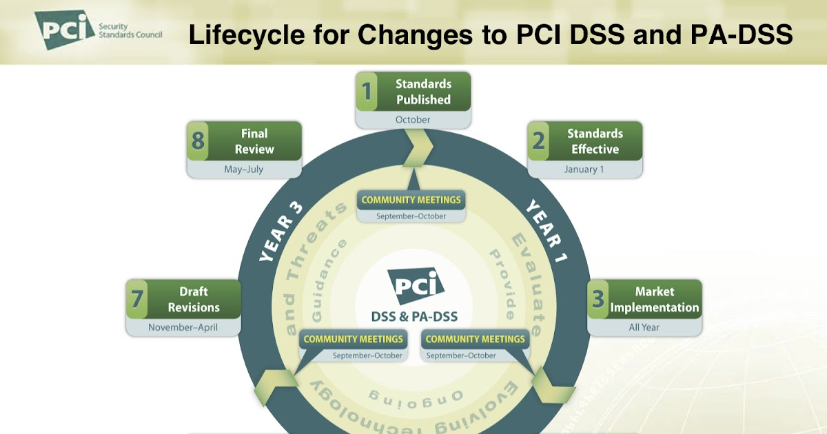 pci dss news and information for higher education pci 2 0