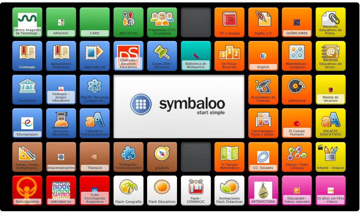 http://www.symbaloo.com/mix/espantilde-olsegundalengua