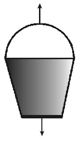 Translasi pada ember