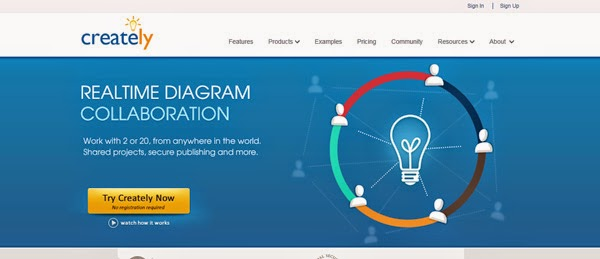 Creately Infographic Software  Online Diagram Software to