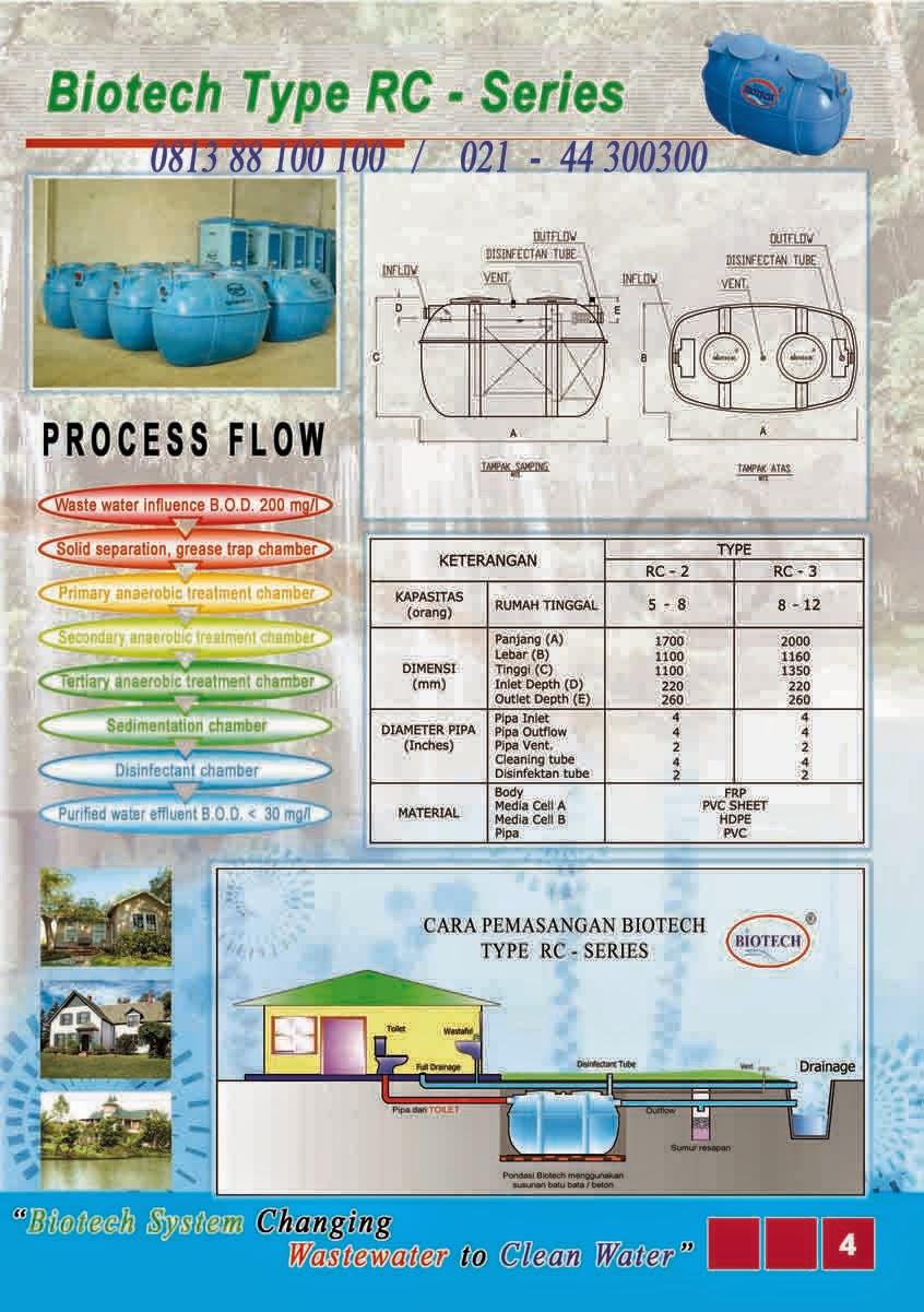 cara pasang septic tank biotech, aplikasi, pemasangan, how to instal, toilet portable fibreglass, bofive, biogift, biomaster