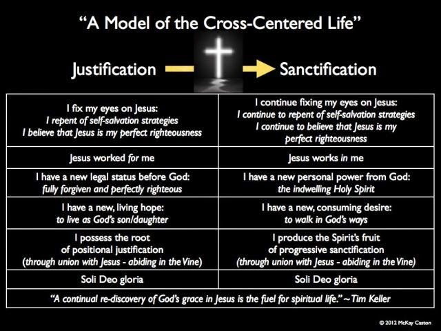 the justification for a distinction between The theory of justification is a part of epistemology that attempts to  this is an important distinction because we need to be able to understand and explain.