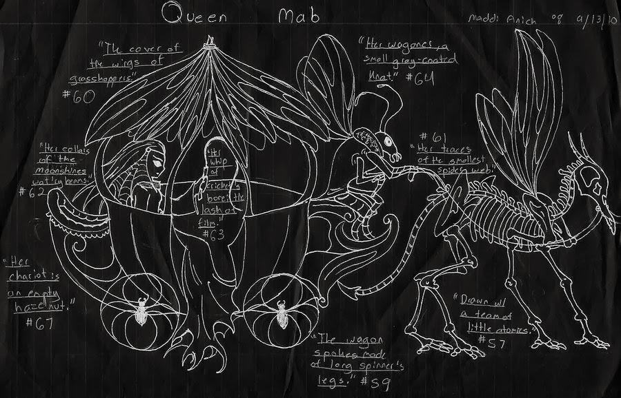 mercutios queen mab speech in shakespeares romeo and juliet Shakespeare's mercutio : book reports, capulet, character analysis, en, juliet,   mercutio's queen mab speech - romeo and juliet (1968 film adaptation) play.