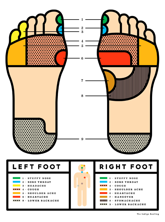 Refleksologija - refkeksna masaža stopal
