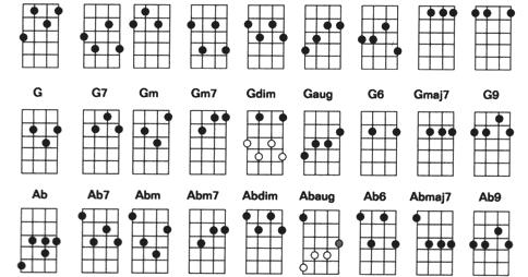 Serba serbi musik kunci gitar ukulele senar 4 reheart Choice Image