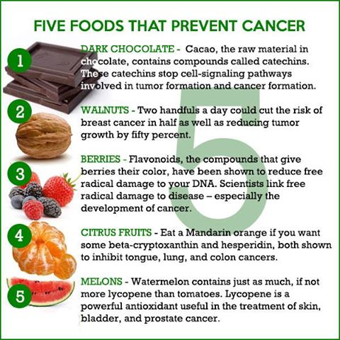 5 Foods that prevent Cancer
