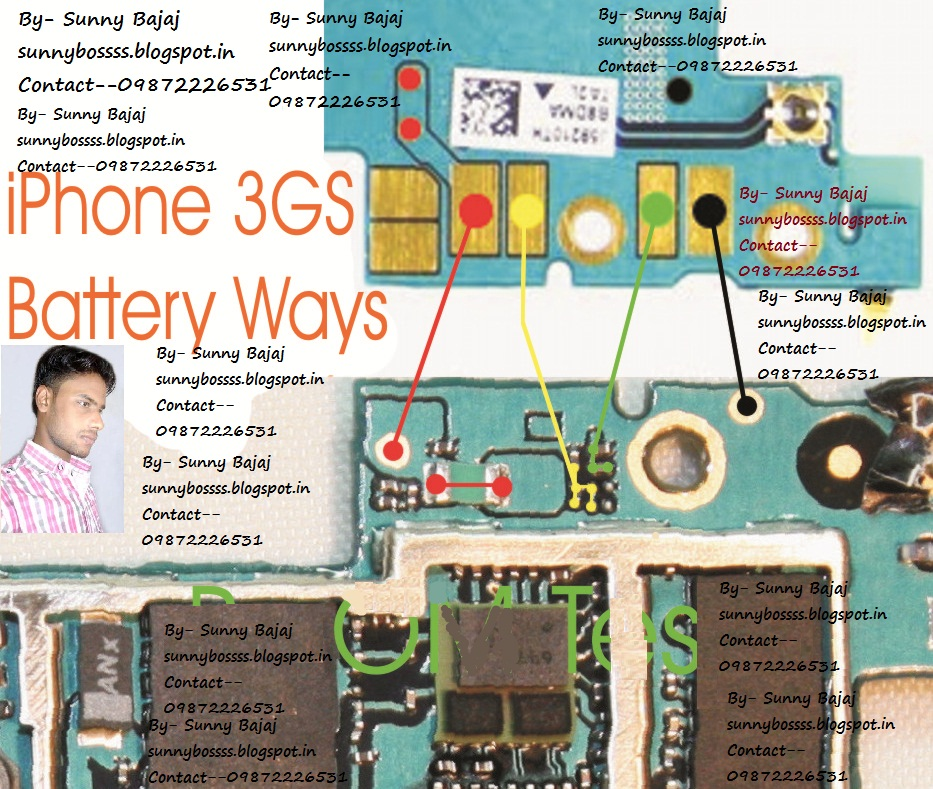 Sunny Bajaj  Iphone 3gs Battery Track
