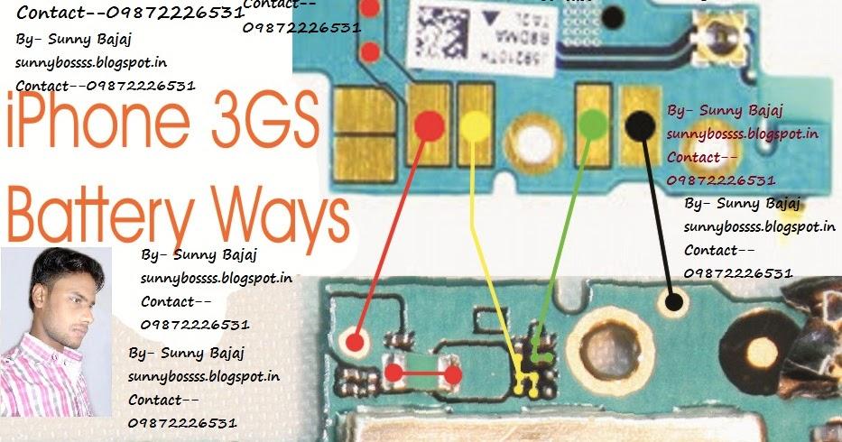 Sunny Bajaj  Iphone 3gs Battery Track