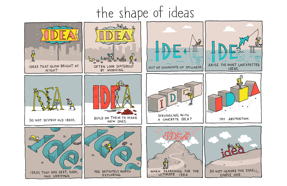 http://www.incidentalcomics.com/2014/08/the-shape-of-ideas.html