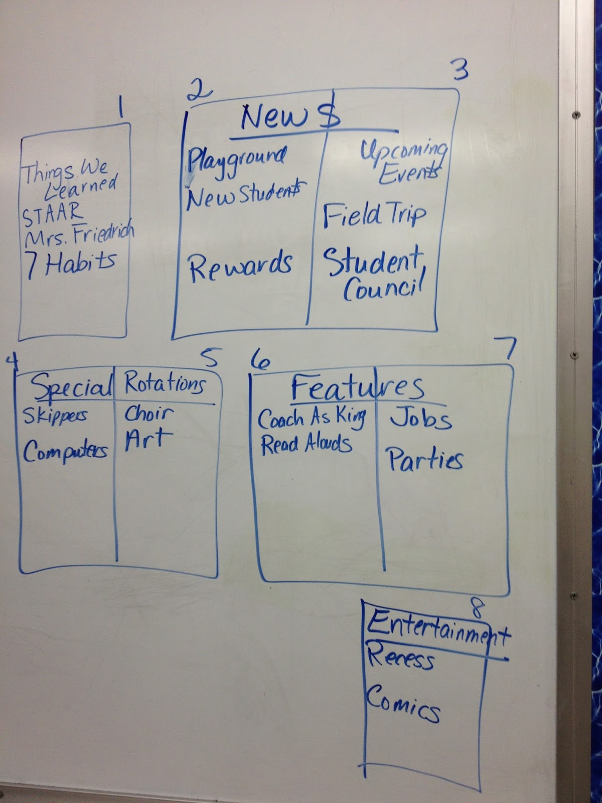 Learning to Teach in the Rain: Creating a Classroom Newspaper: Part ...