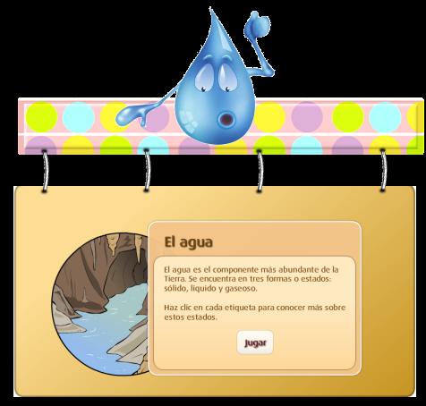 http://www.primaria.librosvivos.net/El_agua.html